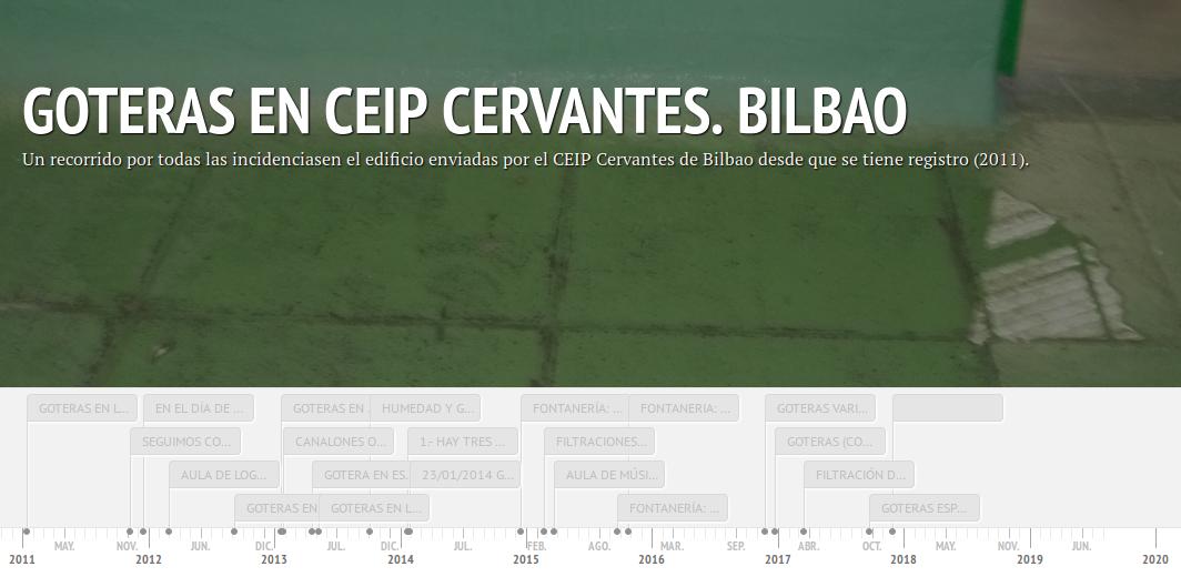 línea del tiempo con todas las incidencia enviadas por el CEIP Cervantes sobre sus instalaciones